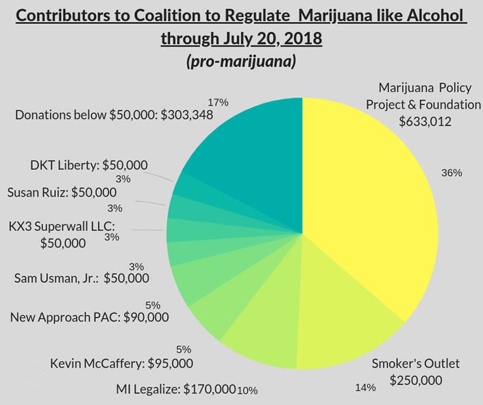 Coalition-to-regulate-marijuana-like-alc